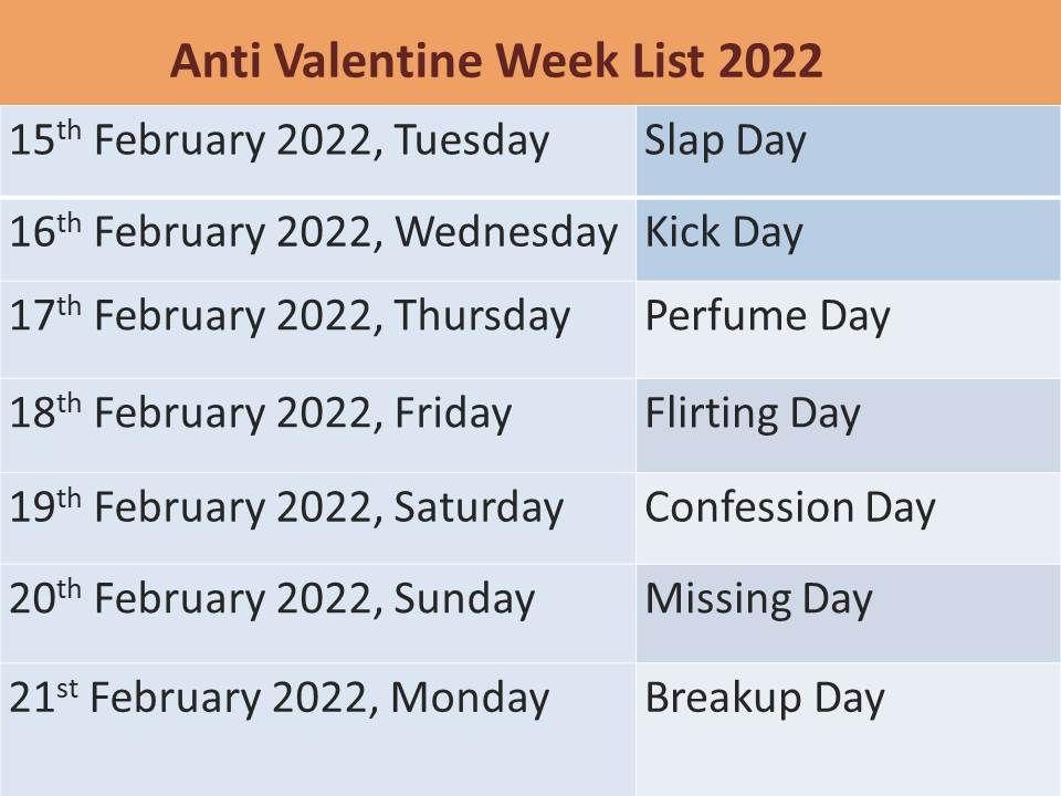 anti valentine week list 2022